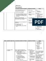 rancangan pengajaran tahunan bio form 4