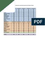 2013-12-resultats-rythmesEducatifs