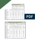 Requerimentos Avestruz.pdf