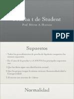 (3) t de Student