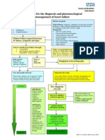 2_Algorithm for the Diagnosis and Treatmentofheart Failure