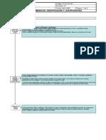 ISO 01 01 PO 07 TramitesAdministrativos.doc
