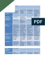shannonwinters1-ef310 unit 08 client assessment matrix fitt pros