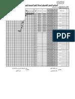 البرنامج الزمني التفصيلي لمحطة الرفع الرئيسية بأبي يوسف PS4