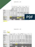 Sample Preferred Cap Table