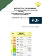 Formación Napo_Loayza Ricardo