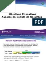Presentacion de Objetivos Educativos