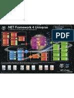 .Net FrameWork 4.0 Universe