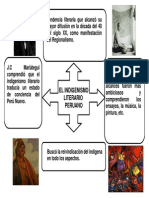 Literatura-Indigenismo Power Point
