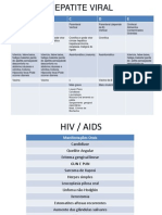 Hepatites e HIV Manifestações Orais