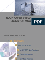 MySAP Overview