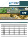 Daily Forex Report by Epic Research 30 Dec 2013