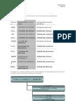nomenclatura_anhidridos