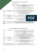 réponse au questionnaire de droit pénal jusqua 19- Philippe Colas