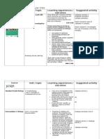 Enzyme Activities Curriculum Links