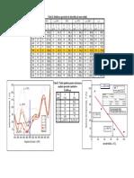 Grafice Analiza Spectrala Cantitativa Med Dent Gr1!2!2013_2014