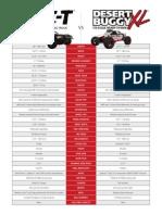 5IVE-TvsDBXL Comparison Chart