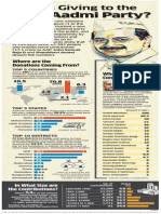 The Economic Times Oct312013