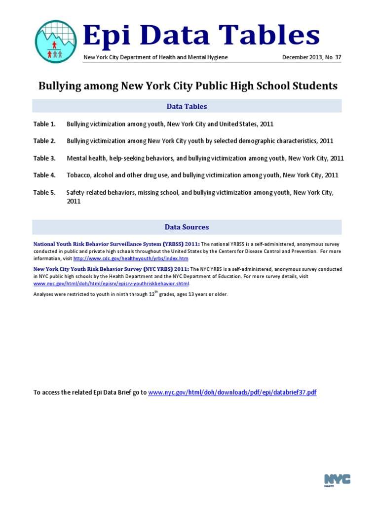 Bullying Among New York City Public High School Students