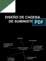 DISEÑO DE CADENA DE SUMINISTRO.ppt