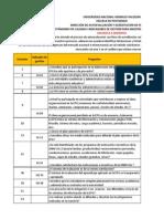 Formatos de Encuesta Postgrado