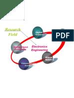 Research Field