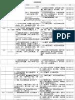 2年级华语全年教学计划