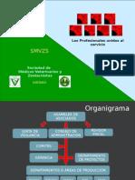 Organización Básica en RED