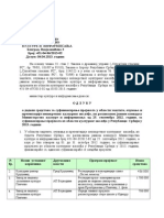 Rezultati konkursa - Oblast zaštita, očuvanje i prezentacija nepokretnog kulturnog nasleđa - 11-10