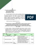 Rezultati konkursa- Zaštita, očuvanje i prezentacija arheološkog nasleđa -11-4