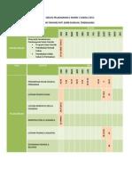 Jadual Pelaksanaan 1 Murid 1 Sukan 2013