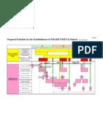 06 SMASSE INSET Malawi Pilot Programme Progress Report II Annex 4