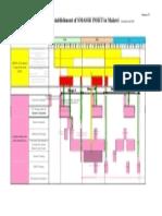 09 Annex 7 Proposed Schedule