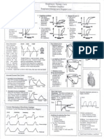 Ventilator Graphics Cheat Sheet (part 1)