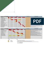 Business Plan Process Based on Web Development - Example