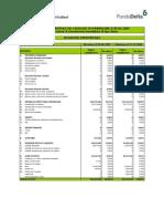 Fondo Delta Immobiliare - Relazione Semestrale al 30.06.2009