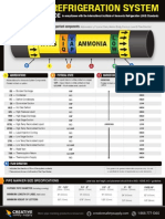 Ammonia Pipe Marking Guide PDF - Free Label templates