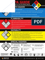 FREE NFPA GUIDE PDF A GUIDE TO NFPA 704 / NFPA FIRE DIAMOND LABELING