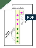 Posiciones de Las Notas en La Flauta