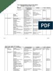 PreU1 scheme of work 2014