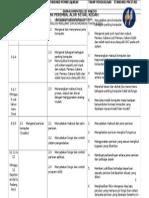 Tmk Thn 4 - Rancangan Tahunan Tmk Tahun 4 2014