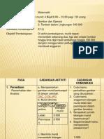 Tambah (Cth RPH)