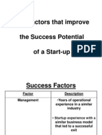 Key Factors That Improve Success Potential