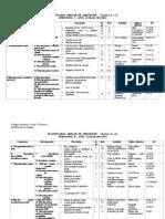 Planif Cls10 Dirigentie tehnologic