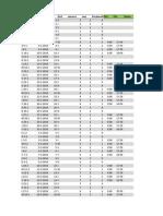 TimeSheet Work 2014 in Excel