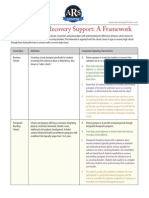 School-Based Recovery Support Definitions