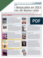 Diez libros destacados en 2013 de escritores de Nuevo león.pdf