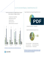 TYR Asset Mapping Report (Capacitype Nov. 2013)