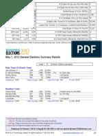 Bahamas Elections 2012 Results Summary
