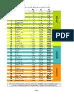 Brasileirão Estatístico - IGPC